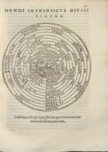 """""""Mundi intrinsicus divisi figura"""""""